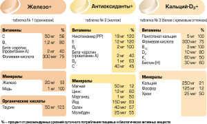 Алфавит мамино здоровье – инструкция по применению, отзывы, цена, состав
