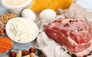 Витамин B — недостаток, содержание в продуктах