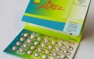 Таблетки джесс — инструкция, отзывы, применение