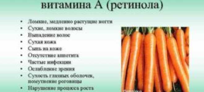 Витамин A — действие, показания, недостаток